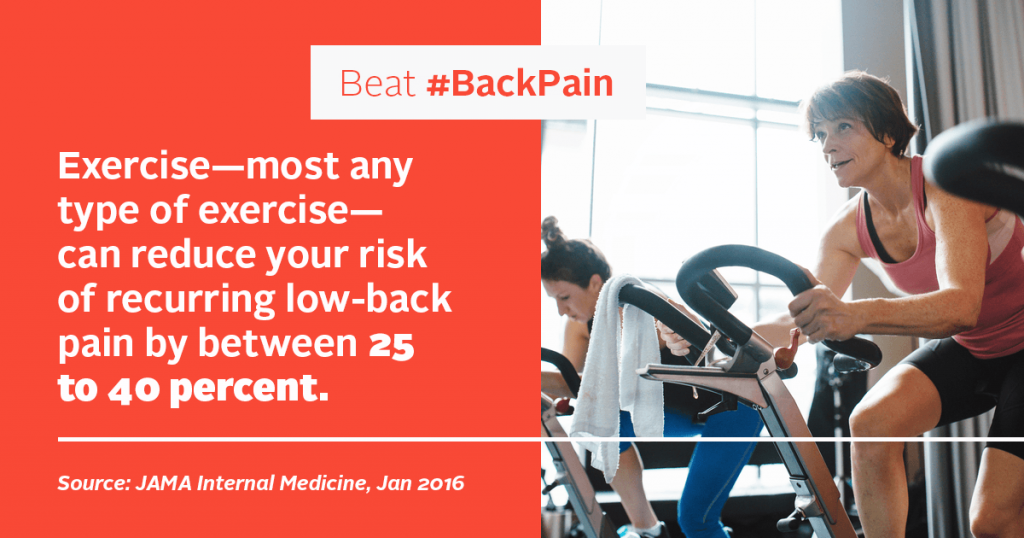 Back Pain - GetPT1st - Ideal Motion Physical Therapy